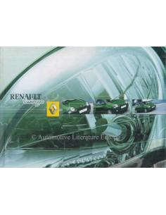 2005 RENAULT TWINGO BETRIEBSANLEITUNG NIEDERLÄNDISCH