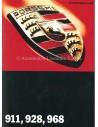 1995 PORSCHE PROGRAMM PROSPEKT DEUTSCH