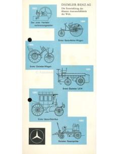 1955 MERCEDES BENZ PRODUKTIONSPROGRAMM PROSPEKT DEUTSCH