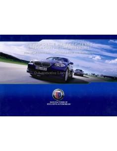 2012 BMW ALPINA GENF 2012 PROGRAMMPROSPEKT DEUTSCH