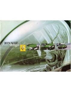 2001 RENAULT TWINGO INSTRUCTIEBOEKJE DUITS
