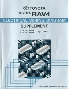 1995 TOYOTA RAV4 ELECTRISCHE SCHEMA'S WERKPLAATSHANDBOEK ENGELS