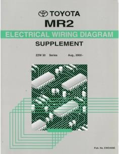 2002 TOYOTA MR2 ELECTRISCHE SCHEMA'S WERKPLAATSHANDBOEK ENGELS