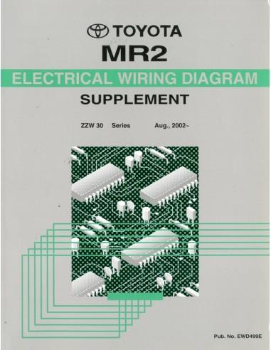 2002 toyota mr2 electrical wiring diagram workshop manual english rh autolit eu toyota mr2 spyder wiring diagram 1985 toyota mr2 wiring diagram