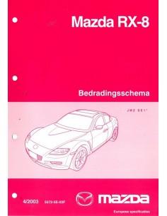2003 MAZDA RX-8 BEDRADINGSSCHEMA WERKPLAATSHANDBOEK NEDERLANDS