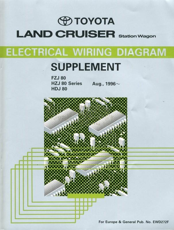 1996 Toyota Landcruiser Station Wagon Electrical Wiring
