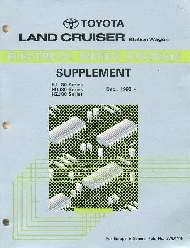 1990 toyota landcruiser station wagon supplement electrical wiring. Black Bedroom Furniture Sets. Home Design Ideas
