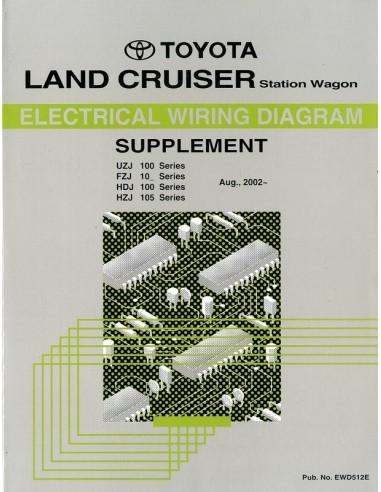 2002 toyota landcruiser prado electrical wiring diagram workshop 2002 toyota landcruiser prado electrische schemas werkplaatshandboek engels cheapraybanclubmaster Image collections