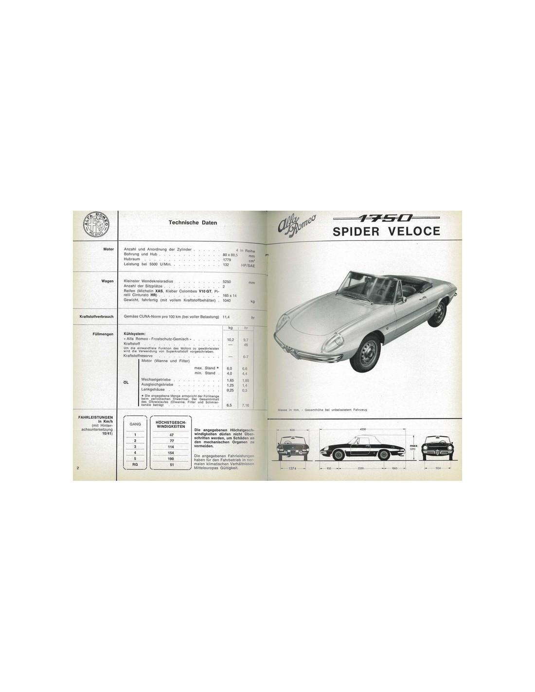 1968 ALFA ROMEO SPIDER 1750 VELOCE BIJLAGE